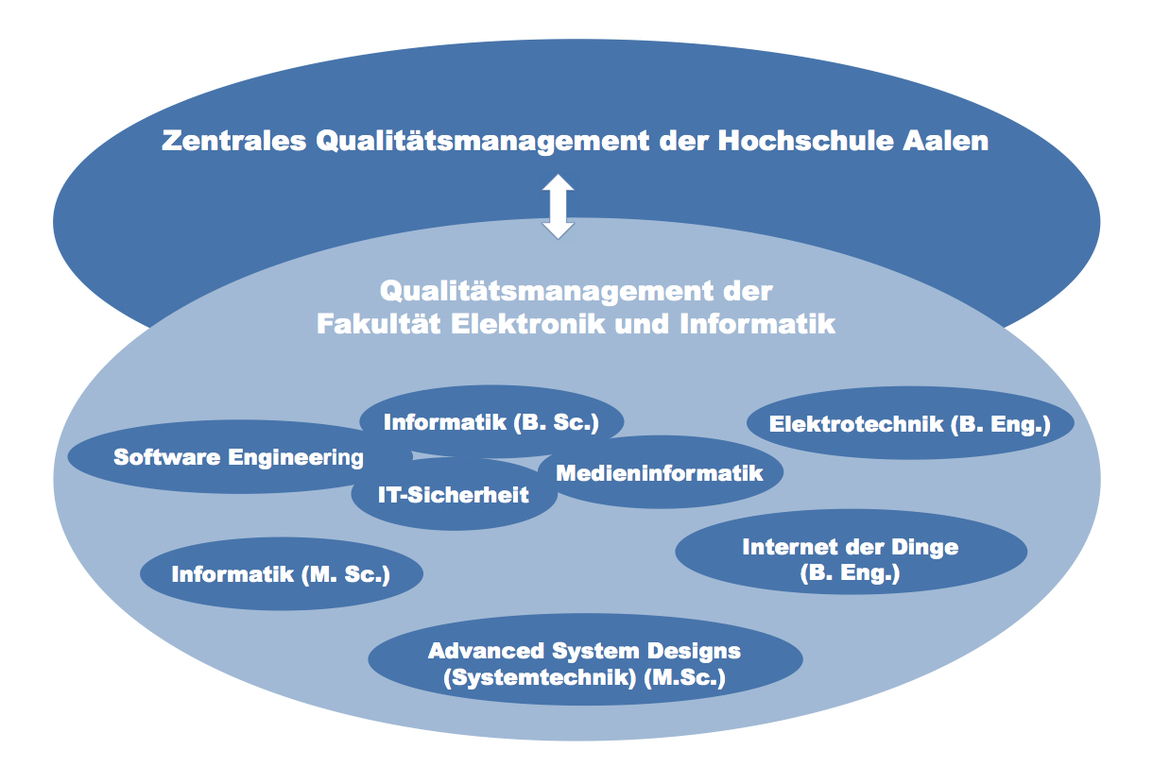 Image 1170 qualit tsmanagement homepage darstellung