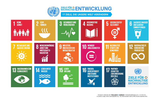 Die Sustainable Development Goals (SGDs) in der Übersicht.