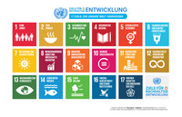 Thumb sdg poster deutsch