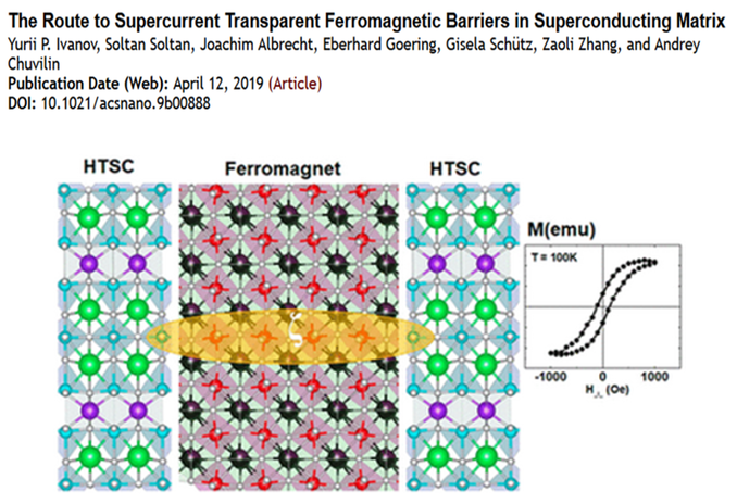 The Route To Supercurrent Transparent Ferromagnetic Barriers in Superconducting Matrix