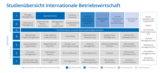 Image 678 200720 curriculum internationalebwl v1